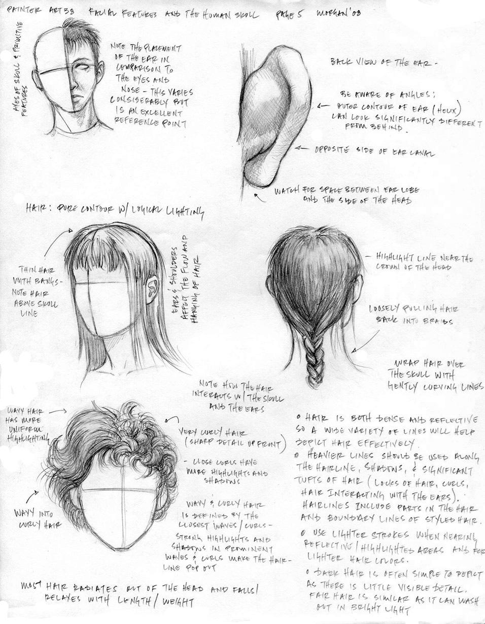 Interpreting drawings facial features