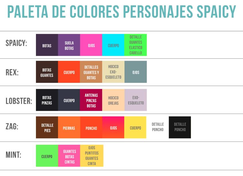 Paleta de colores personajes spaicy by loulouvz on deviantart - Paleta de colores titanlux ...