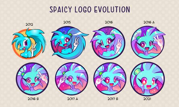 Spaicy Logo Evolution
