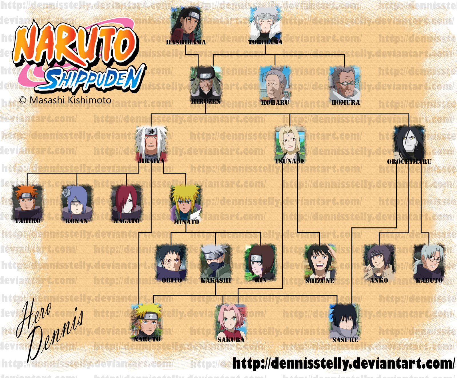 teacher student relationship naruto characters