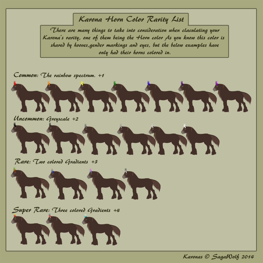 Horn hooves gender markings and eye color rarity by sagawolf on horn hooves gender markings and eye color rarity by sagawolf geenschuldenfo Image collections