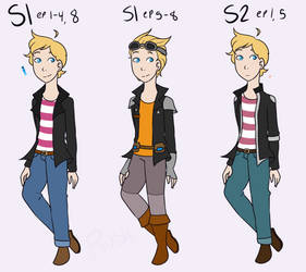 lukas colour and design ref