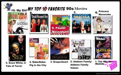 My top PERSONAL favourite films of the 90s by Roses-and-Feathers