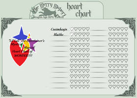 For TMM: Lil Lali Heart Chart