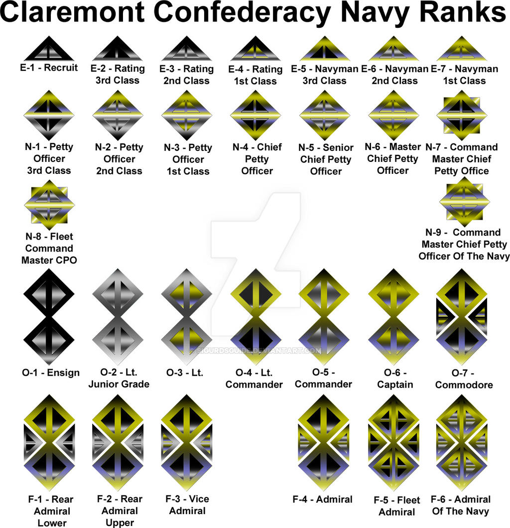 Claremont Confederacy Navy Ranks by SigurdsGuide on DeviantArt