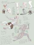 Akadri doodles (added more) by Umbrafen