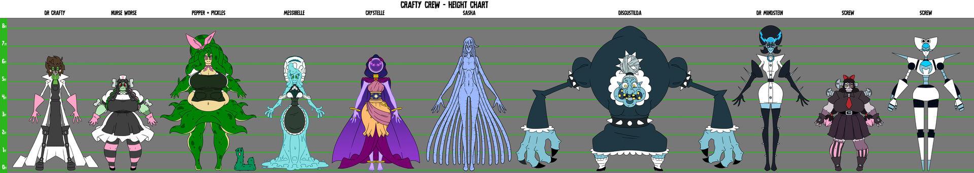 Crafty Concoction: Crafty Crew Hight Chart