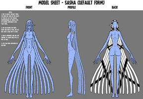 Crafty Concoction: Sasha Model Sheet by DrCrafty
