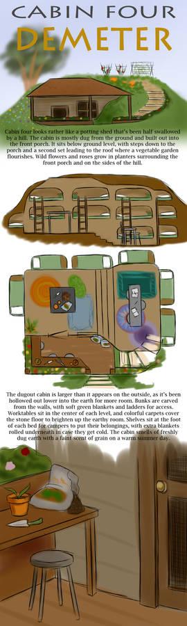 CHB Cabin Four - Demeter