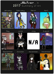 2017 Summary of Art by Informative-Silver