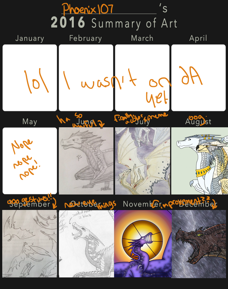 2016 meme by talons-and-tails
