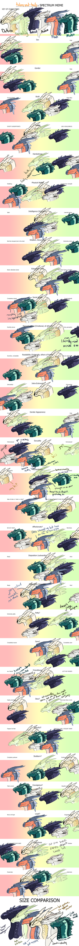 WoF OC Spectrum Meme by talons-and-tails