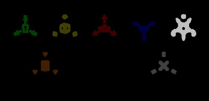SCP Foundation Classes