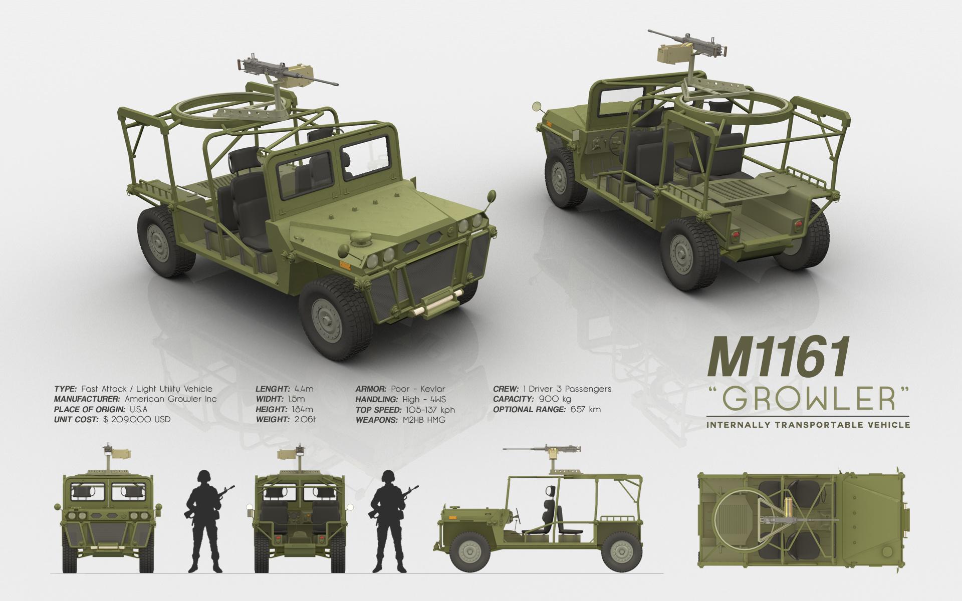 M1161 GROWLER - Internally Transportable Vehicle by cr8g