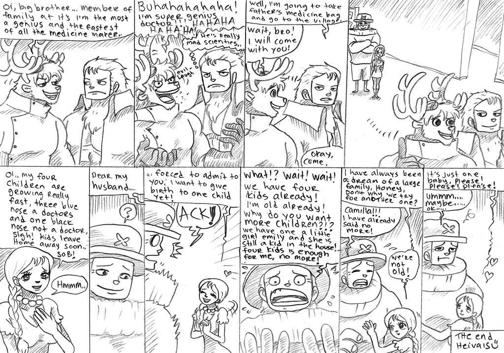 Crandon s body changes, part 23 The End by heivais