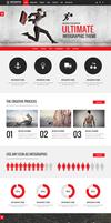 Infographic WordPress Theme