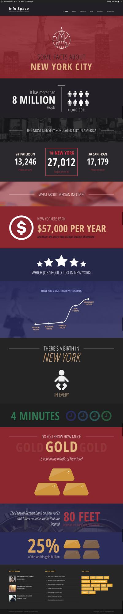 Info Space - Infographic WordPress Theme by sandracz