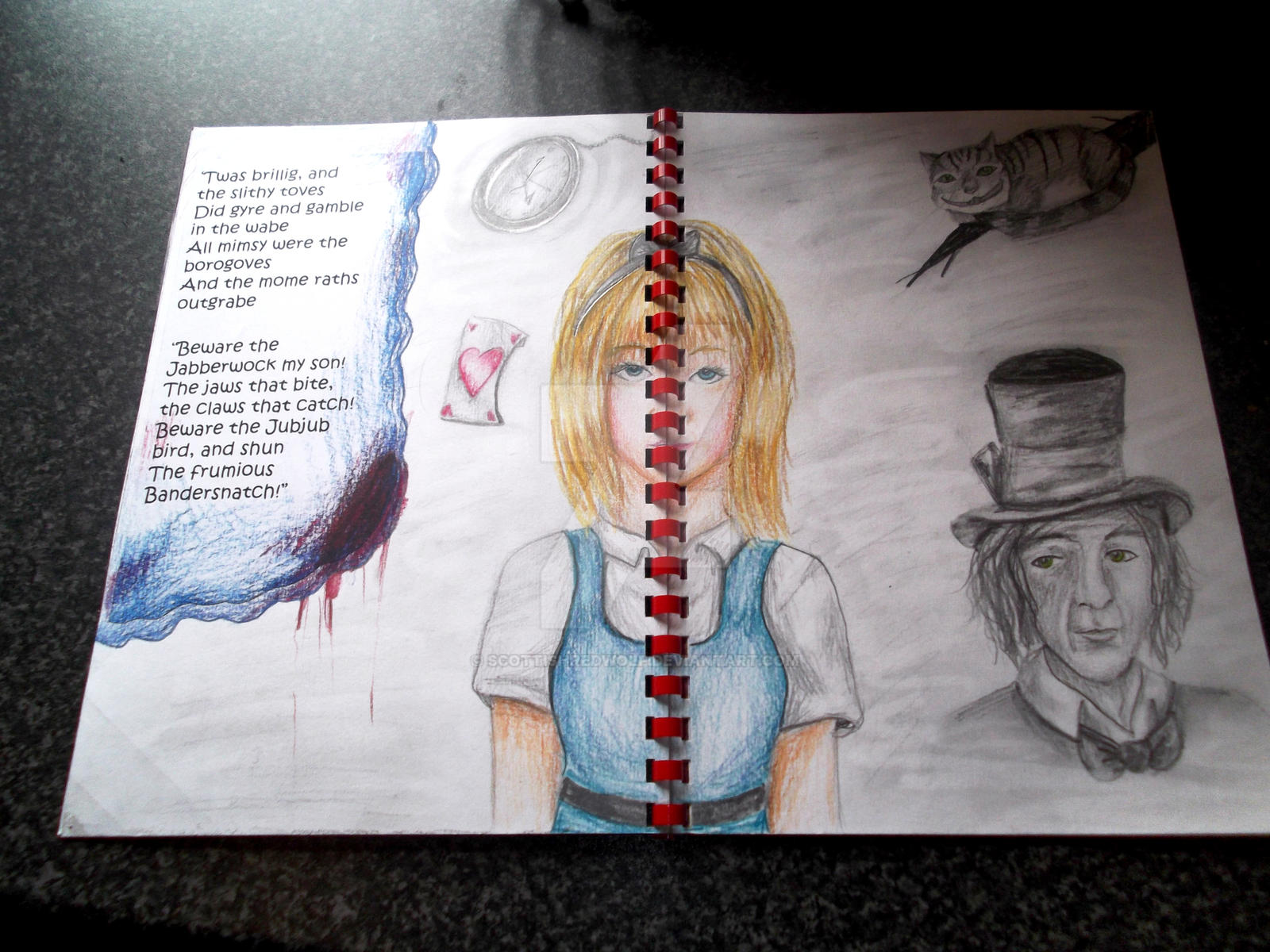 Art project second page alice in wonderland by Alice and wonderland art projects