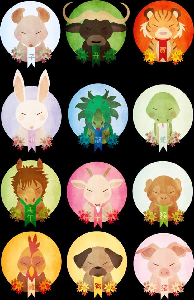 Textured Version Chinese Zodiac by ScottishRedWolf