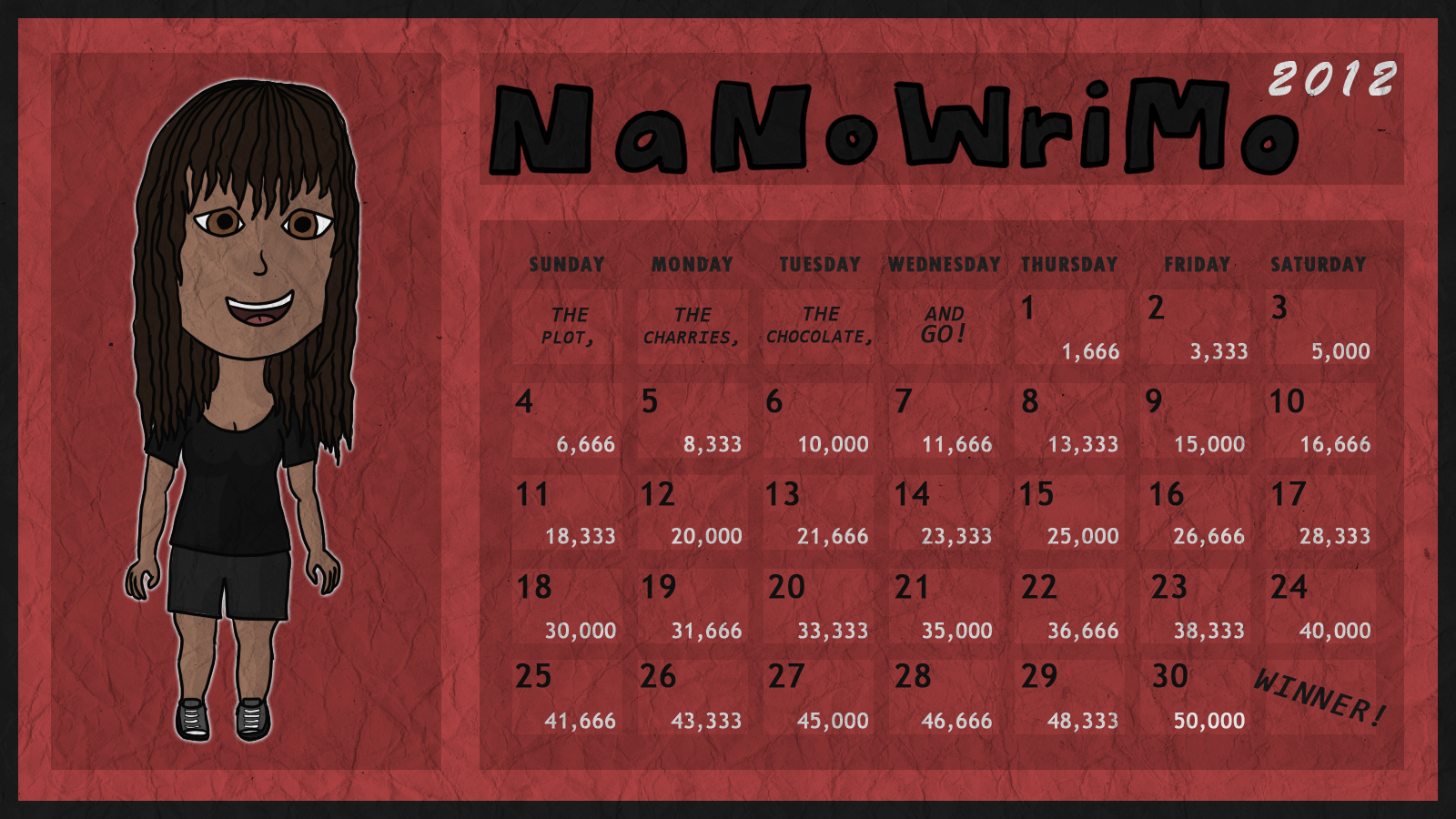 My NaNoWriMo Calendar :D by Margie22