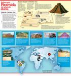 infographic piramida