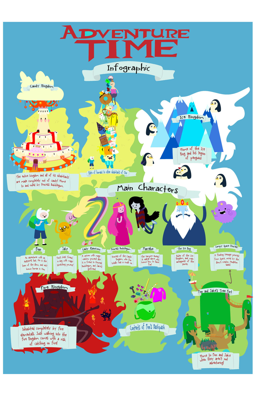 Adventure Time Infographic by radtastical
