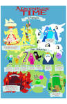 Adventure Time Infographic