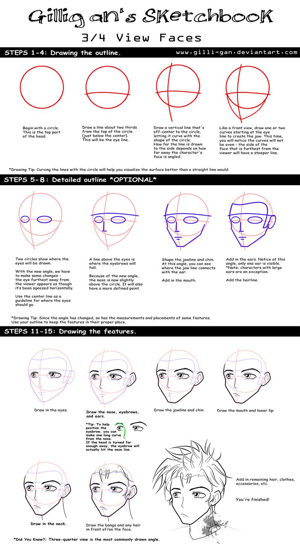 Tutorial - Three Quarter Faces by GiLLi-GaN