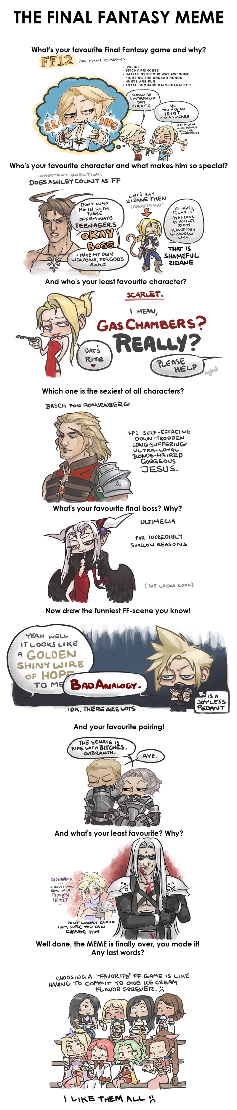 NIGHT OF THE LIVING FF MEME by lastlabyrinth