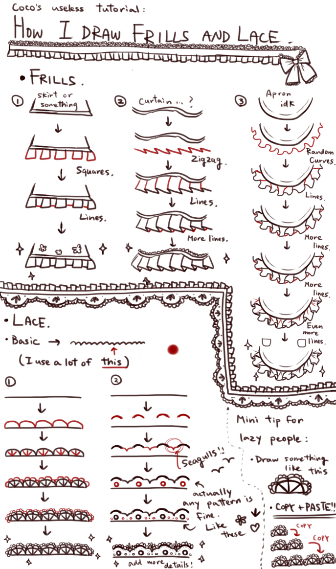 Drawing Smooth Lines With Cocos D : Coco s useless tutorial by crino line on deviantart