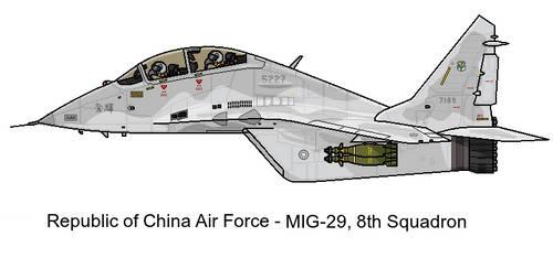 AU MIG-29 ROCAF 8th SQN by darthpandanl
