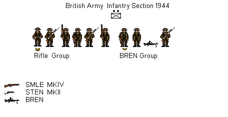 Commonwealth Army - Infantry Section 1944 by darthpandanl