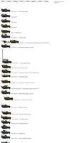 Sd.Kfz. 251 Series by darthpandanl