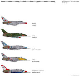North American F-100 Super Sabre - Operators