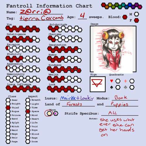 Zarrias Chart by Nala-Crescent