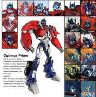 Optimus Prime Eternal by SailorMoonParadise