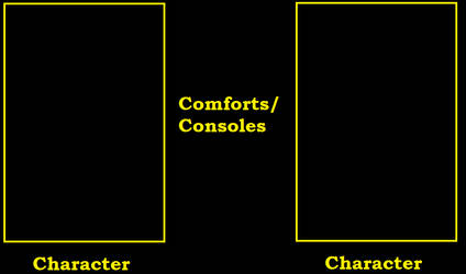 What If Char Comforts/Consoles another Char?