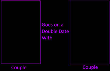 What If Couple Goes on A Double Date With Couple