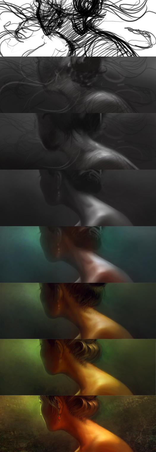 Making of Feel by RHADS