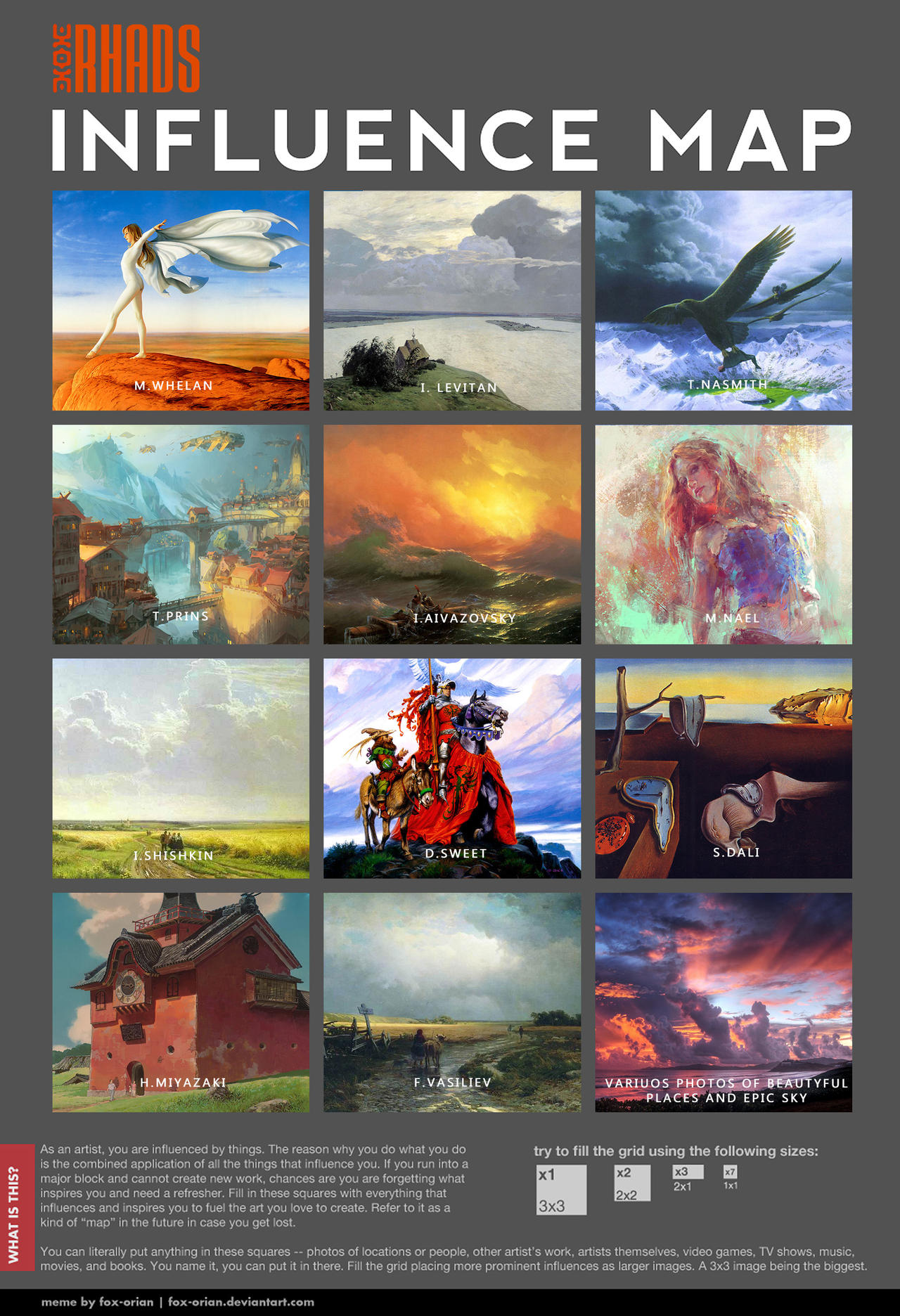 RHADS's Influence map by RHADS