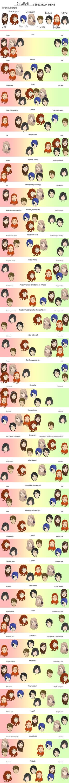 Oc Spectrum Meme by FinaBell
