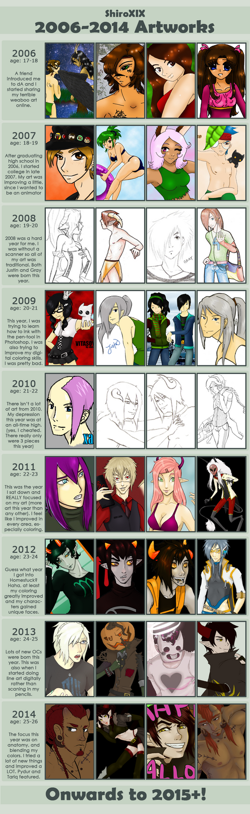 2006-2014 Improvement Thing by ShiroXIX