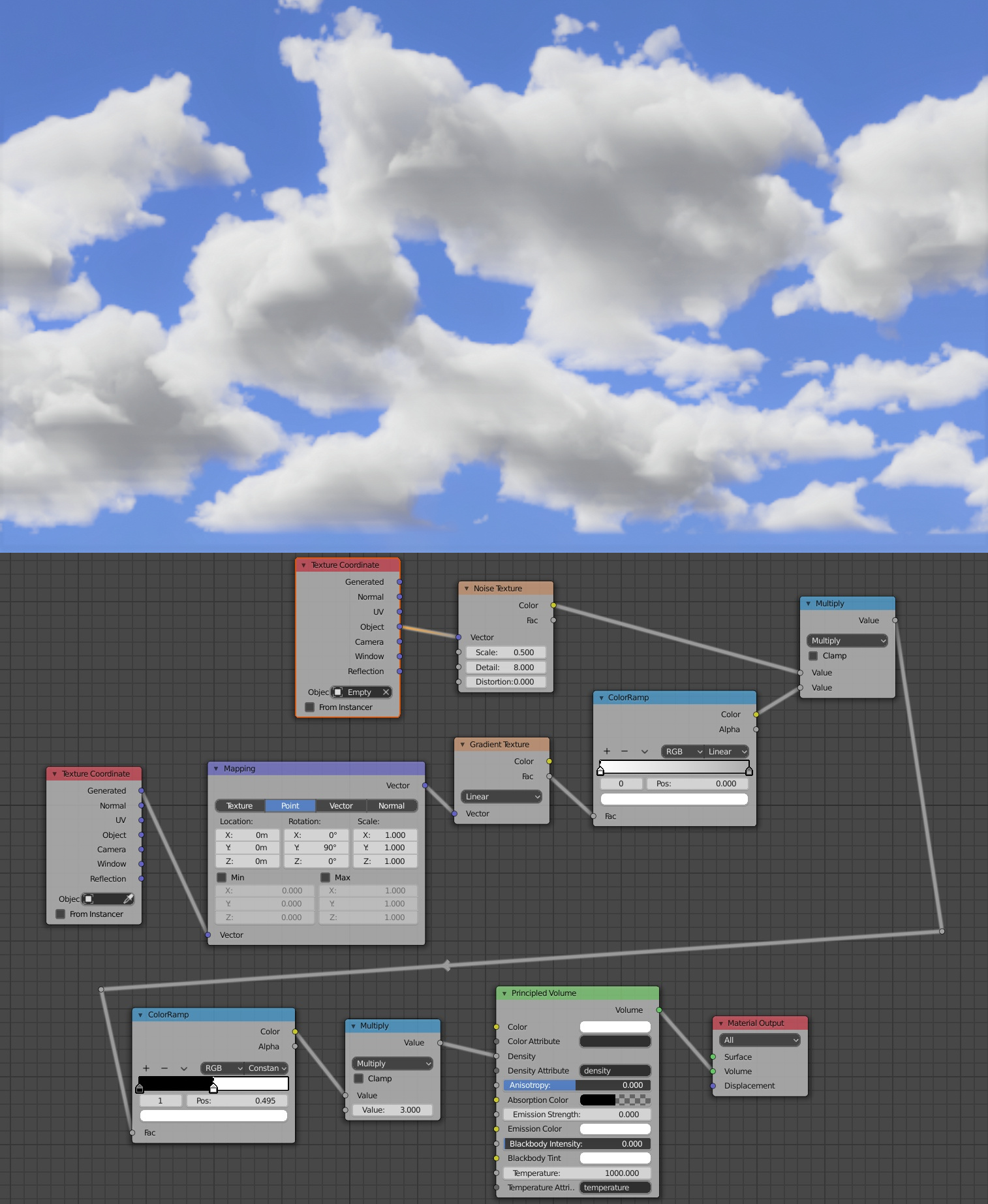 Blender Eevee procedural volumetric cloud node by namito111 on
