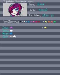 Enea Heart Chart by Yoruni