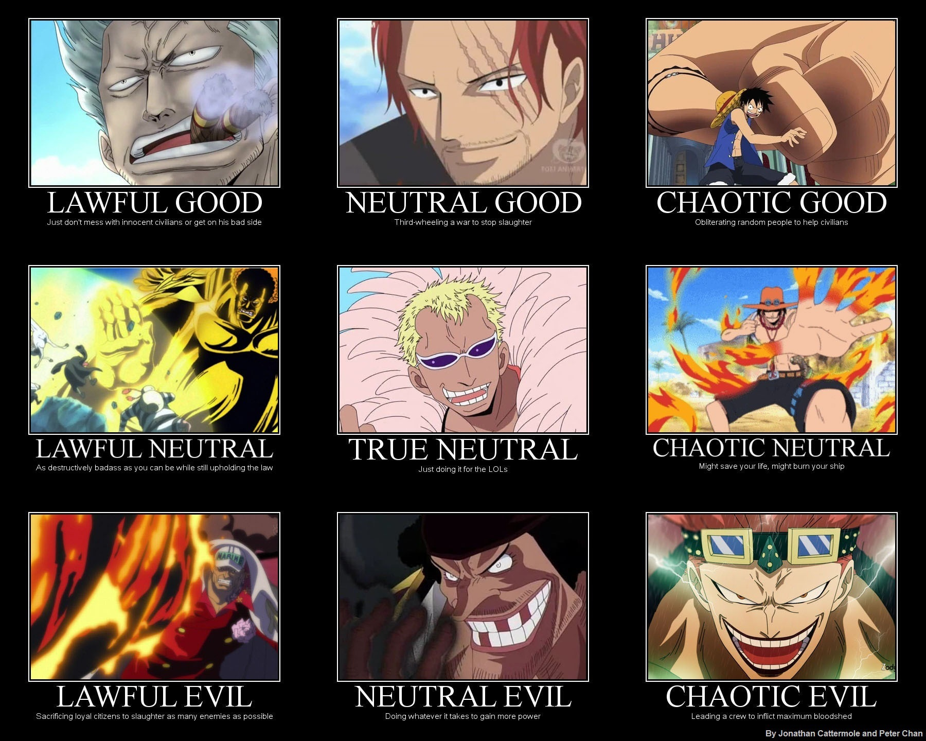 Character of one piece hentai