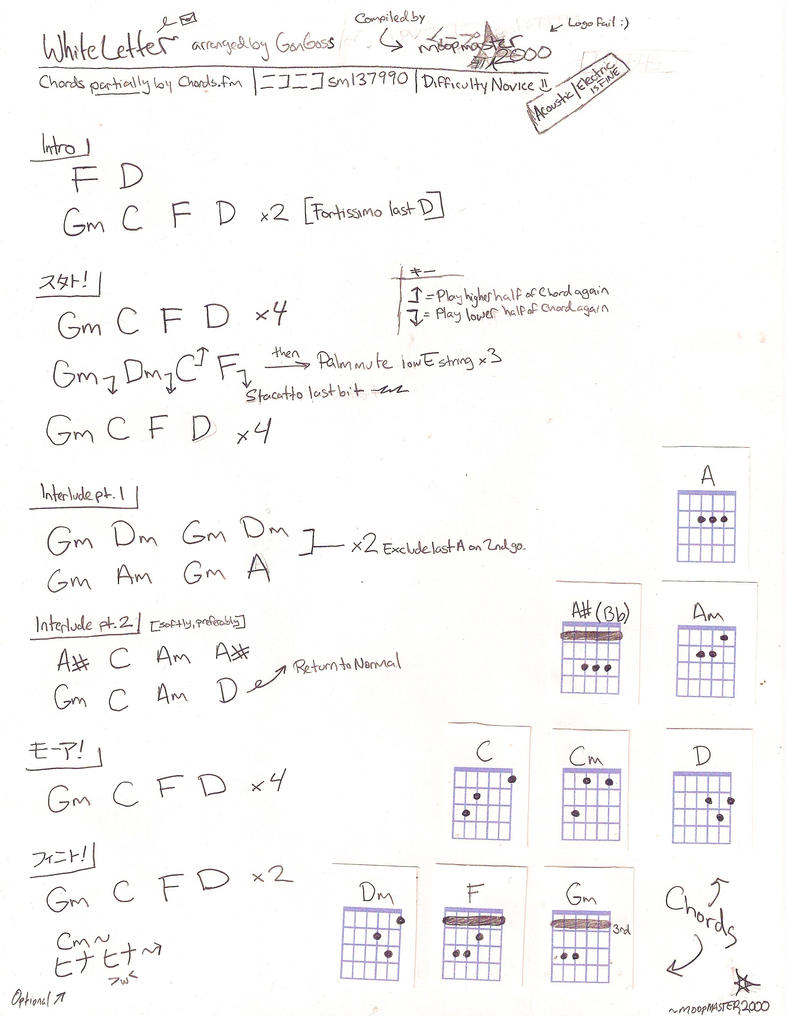 Guitar Chords White Letter By Moopmaster2000 On Deviantart