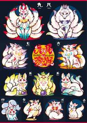 Nine-tails Fox Family (Kyubi) by mofuwa