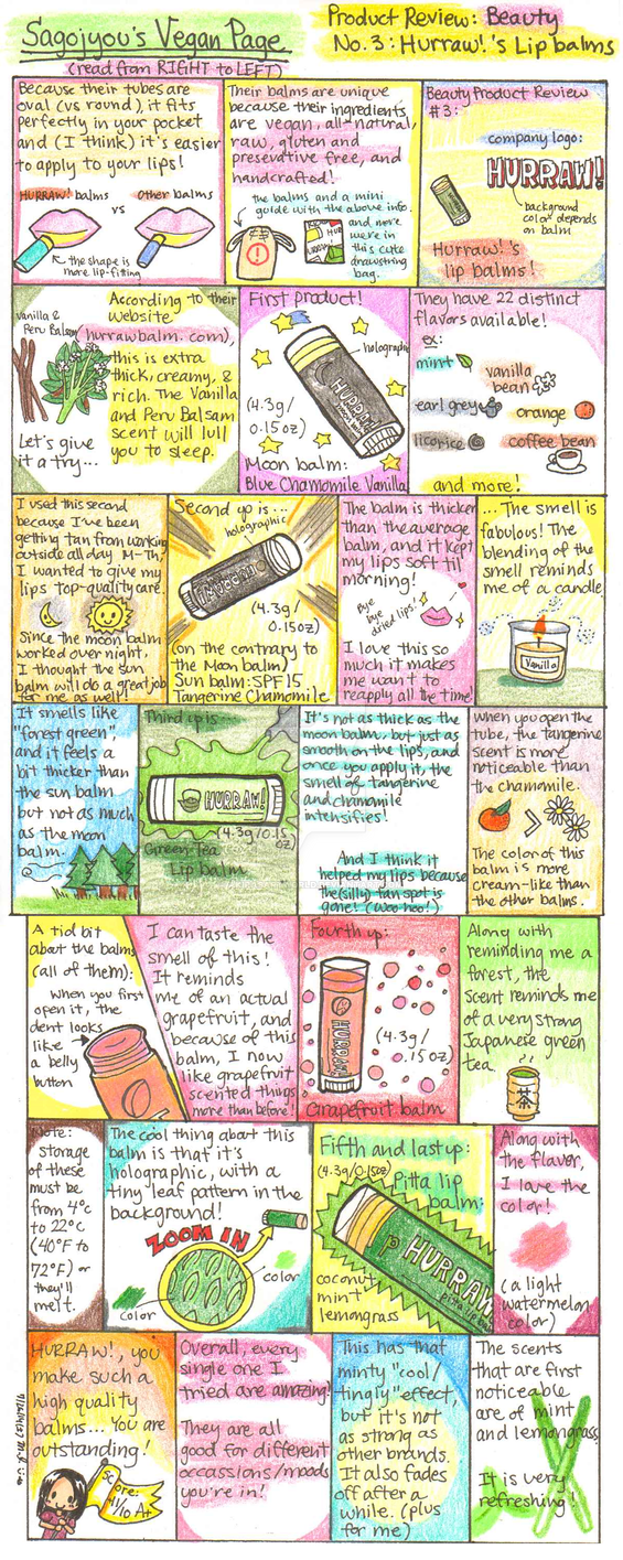 Sagojyou's Vegan Page Produce Review: Beauty No.3 by Sagojyousartpage