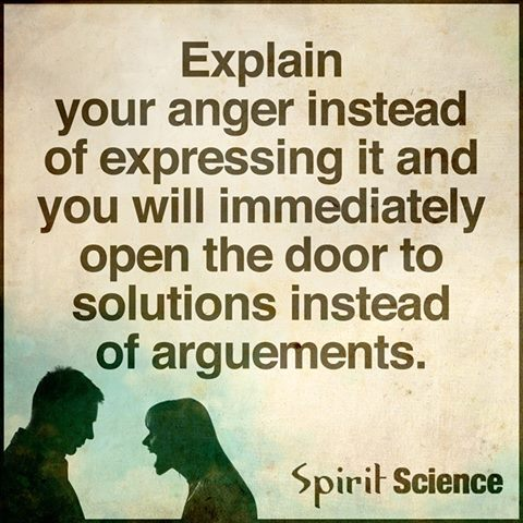 Explain anger by alter-ipse-amicus