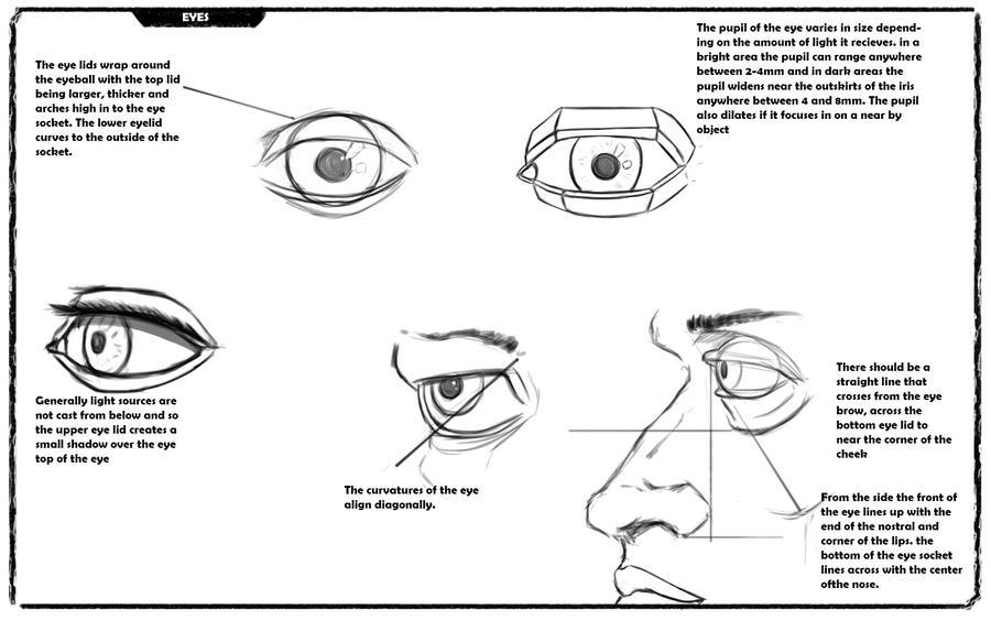 Eyes Tut by Dale-Walters